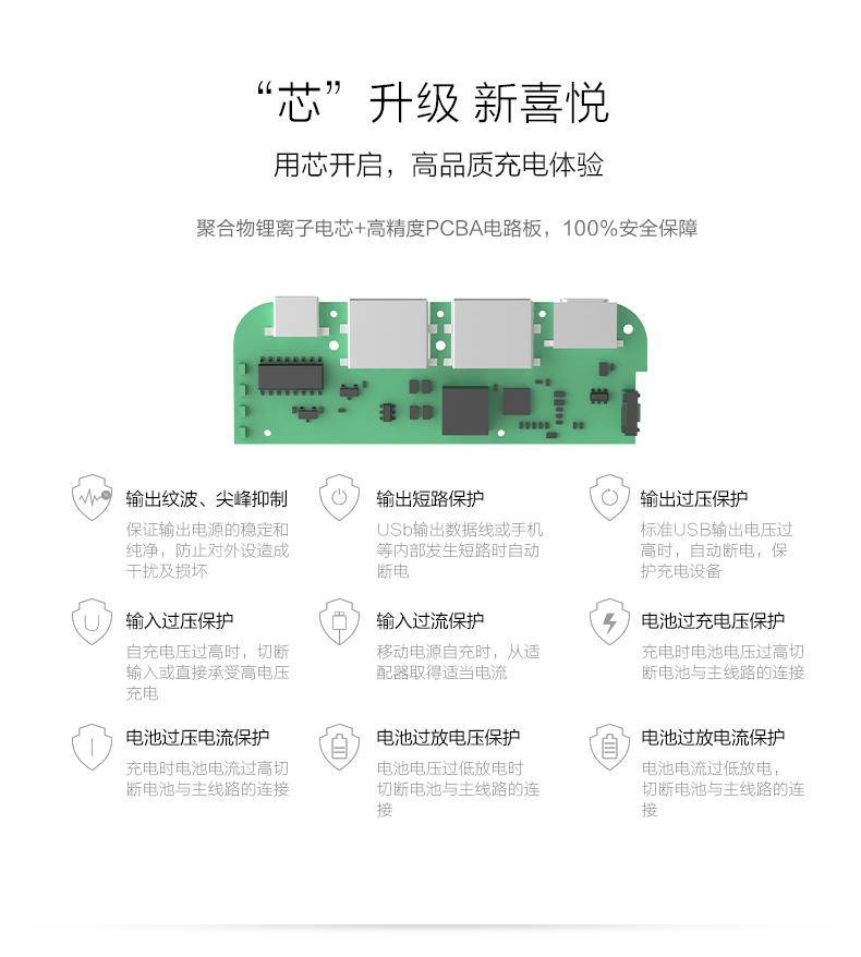 羽博P10000薄聚合物移动电源