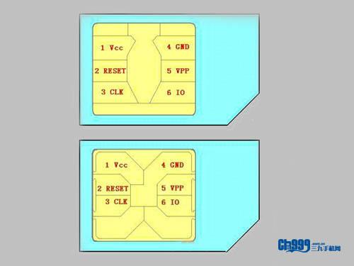 卡电路中的电源simvcc,simgnd是卡电路工作的必要条件,早期生产的手机